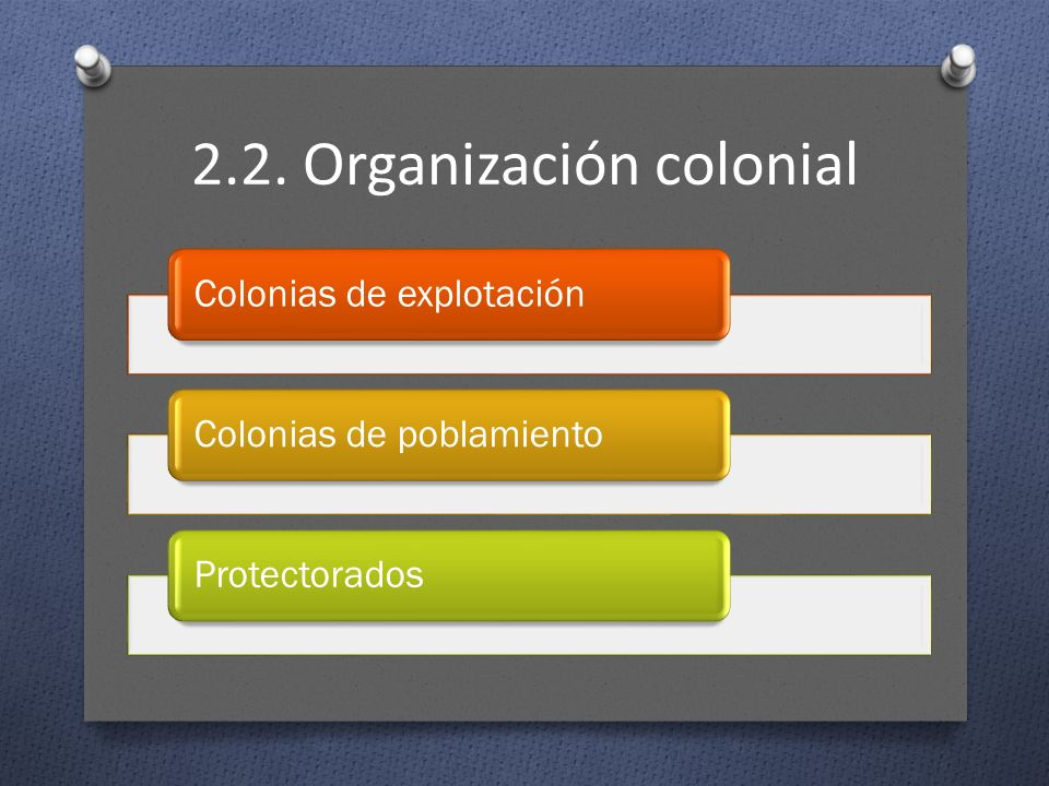 2.2. Organización colonial
