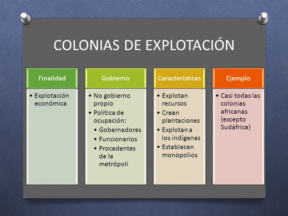 COLONIAS DE EXPLOTACIÓN