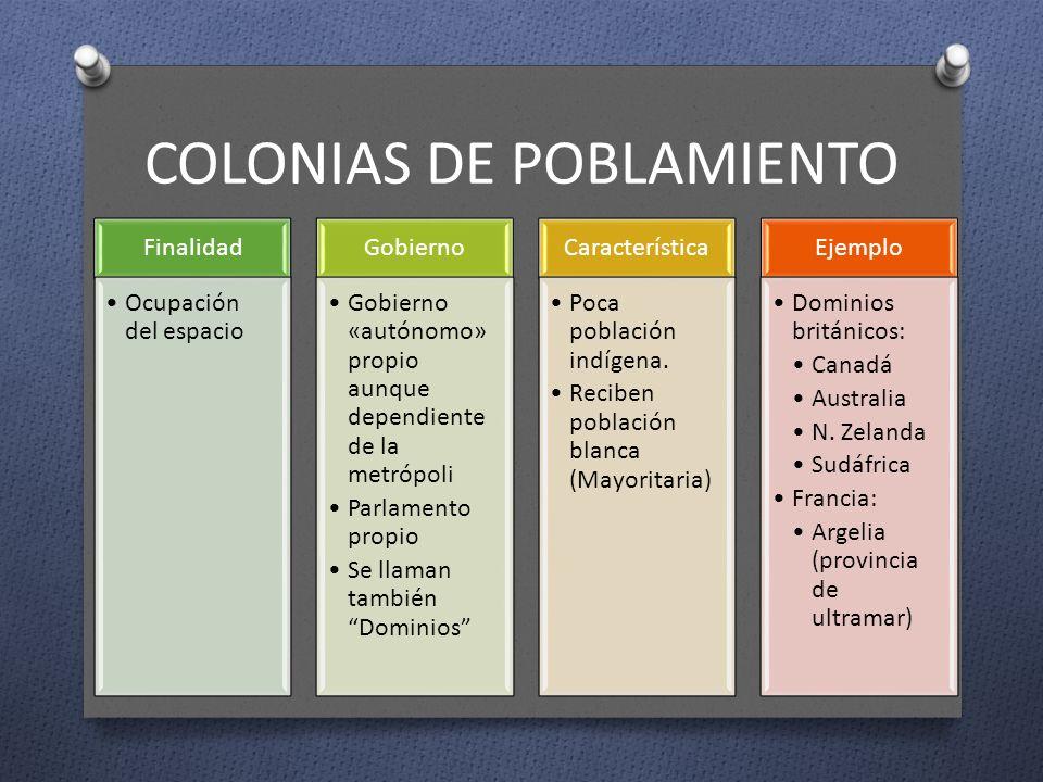 COLONIAS DE POBLAMIENTO
