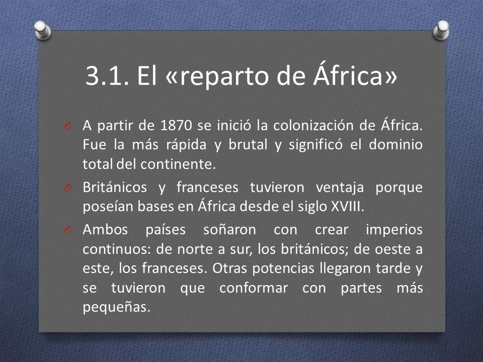 3.1. El «reparto de África»