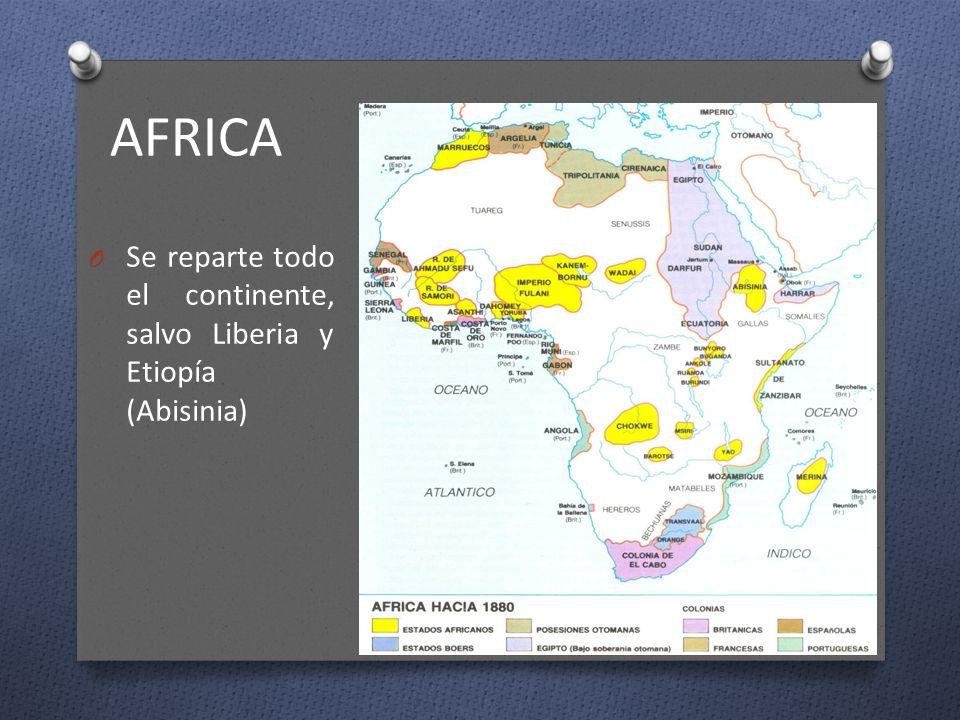 AFRICA Se reparte todo el continente, salvo Liberia y Etiopía (Abisinia)