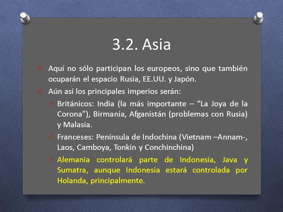 3.2. Asia Aquí no sólo participan los europeos, sino que también ocuparán el espacio Rusia, EE.UU. y Japón.