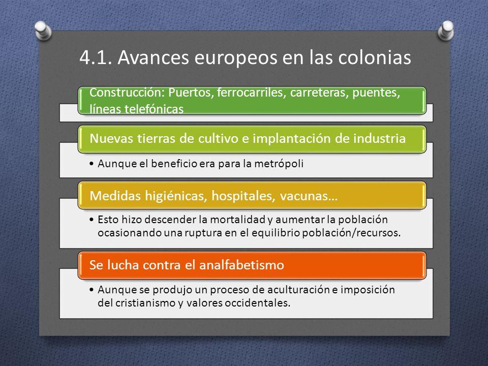 4.1. Avances europeos en las colonias