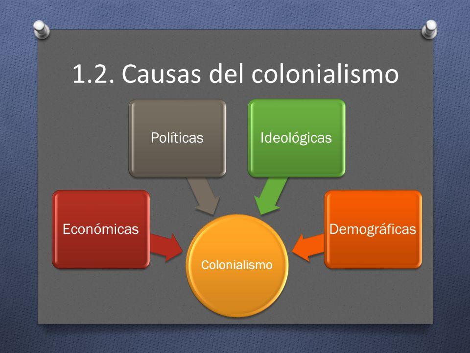 1.2. Causas del colonialismo