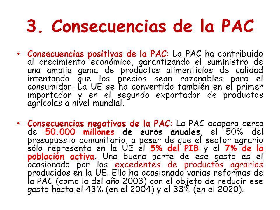 3. Consecuencias de la PAC