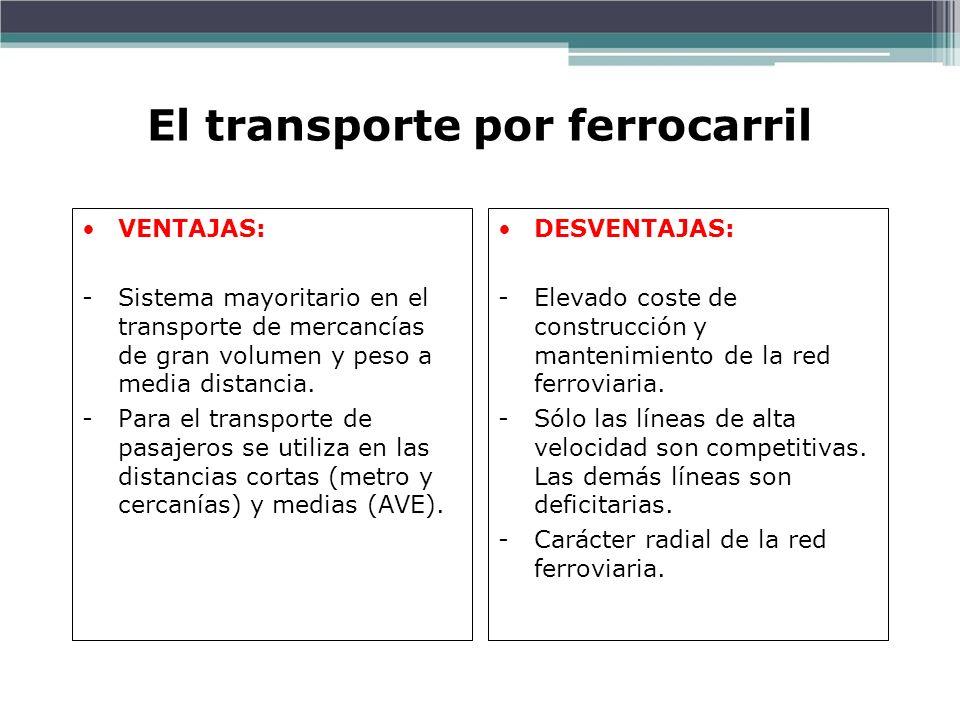 El transporte por ferrocarril
