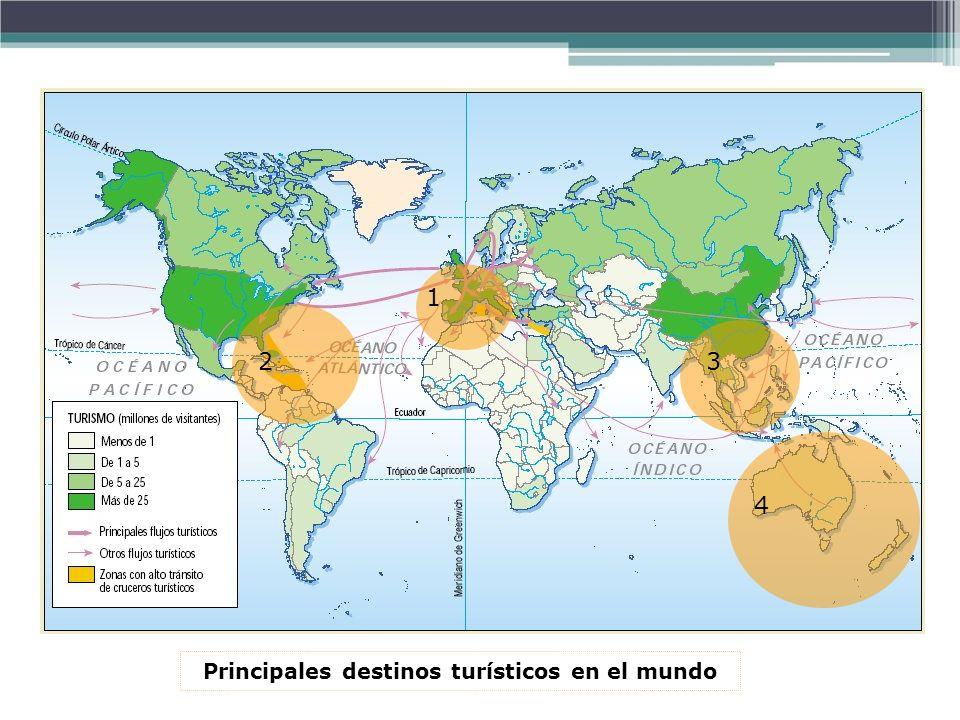 Principales destinos turísticos en el mundo