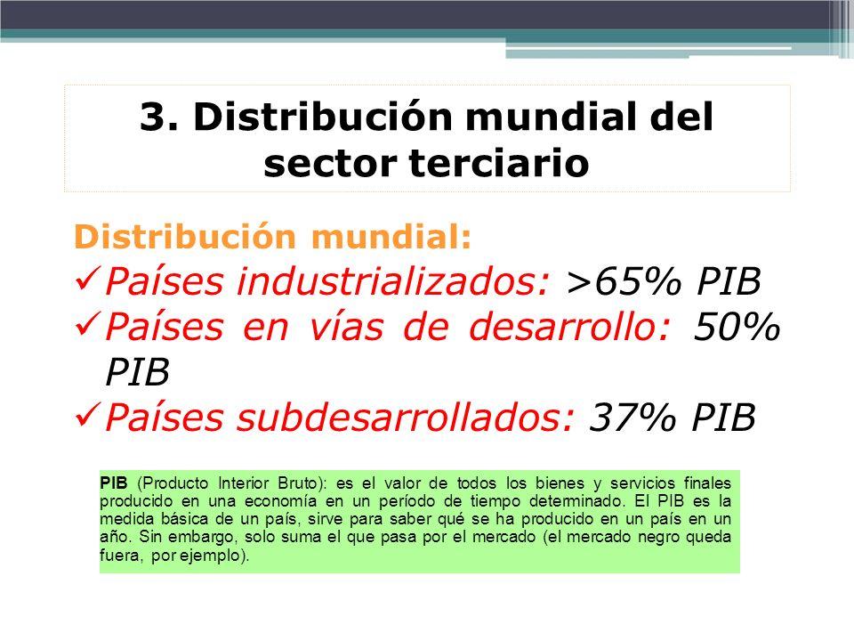 3. Distribución mundial del sector terciario