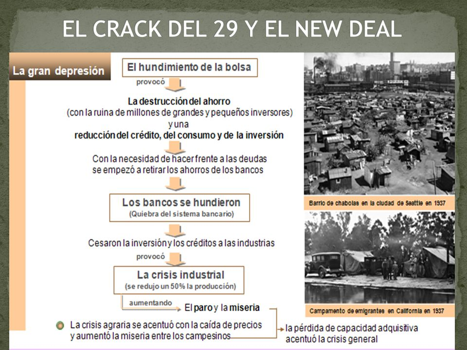 EL CRACK DEL 29 Y EL NEW DEAL