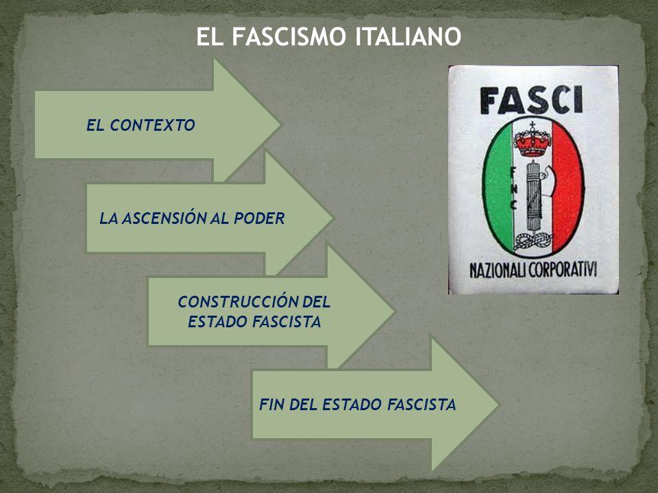 CONSTRUCCIÓN DEL ESTADO FASCISTA FIN DEL ESTADO FASCISTA