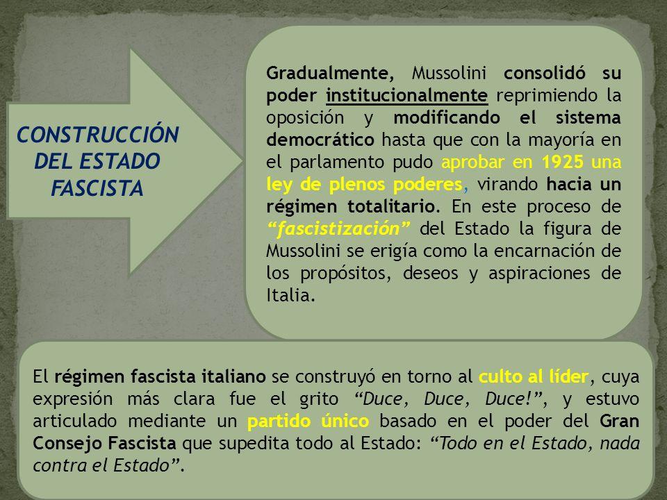 CONSTRUCCIÓN DEL ESTADO FASCISTA