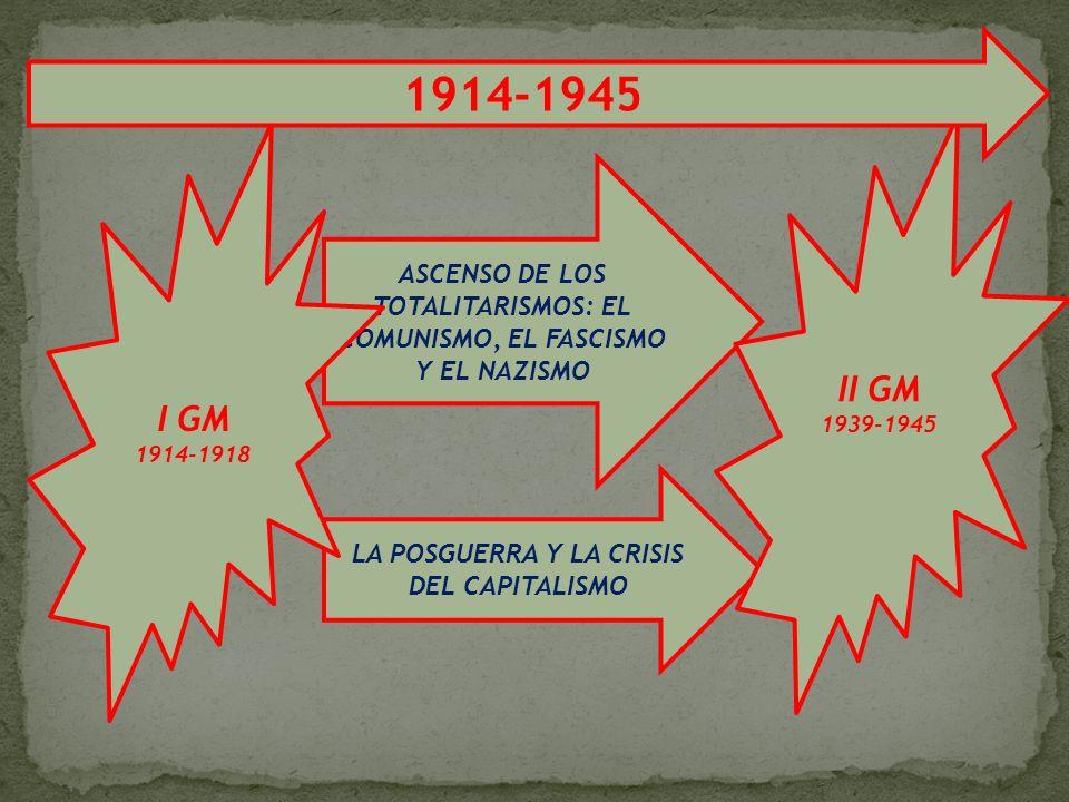 1914-1945 II GM. 1939-1945. I GM. 1914-1918. ASCENSO DE LOS TOTALITARISMOS: EL COMUNISMO, EL FASCISMO Y EL NAZISMO.