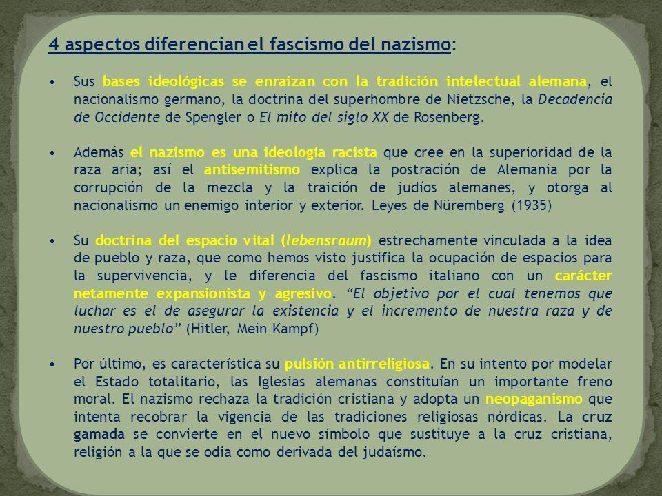 4 aspectos diferencian el fascismo del nazismo: