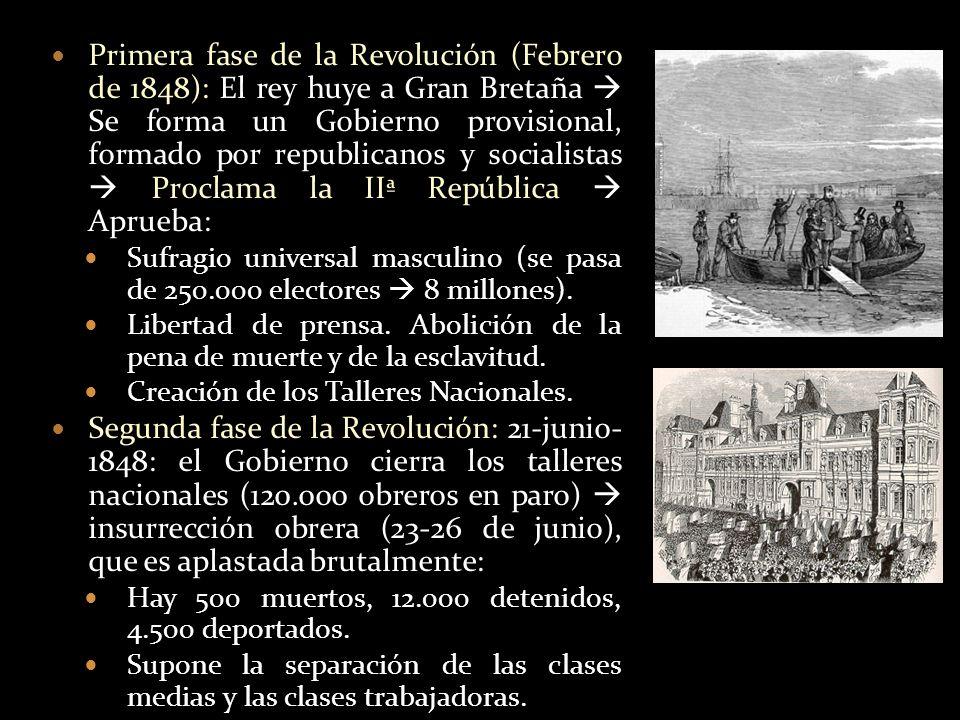 Primera fase de la Revolución (Febrero de 1848): El rey huye a Gran Bretaña  Se forma un Gobierno provisional, formado por republicanos y socialistas  Proclama la IIª República  Aprueba: