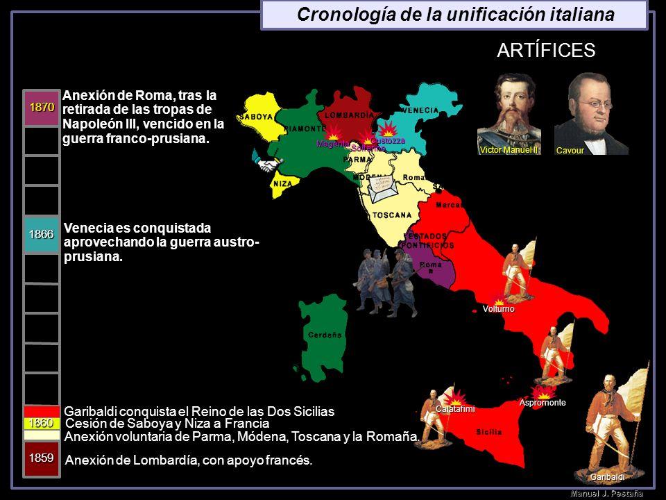 Cronología de la unificación italiana