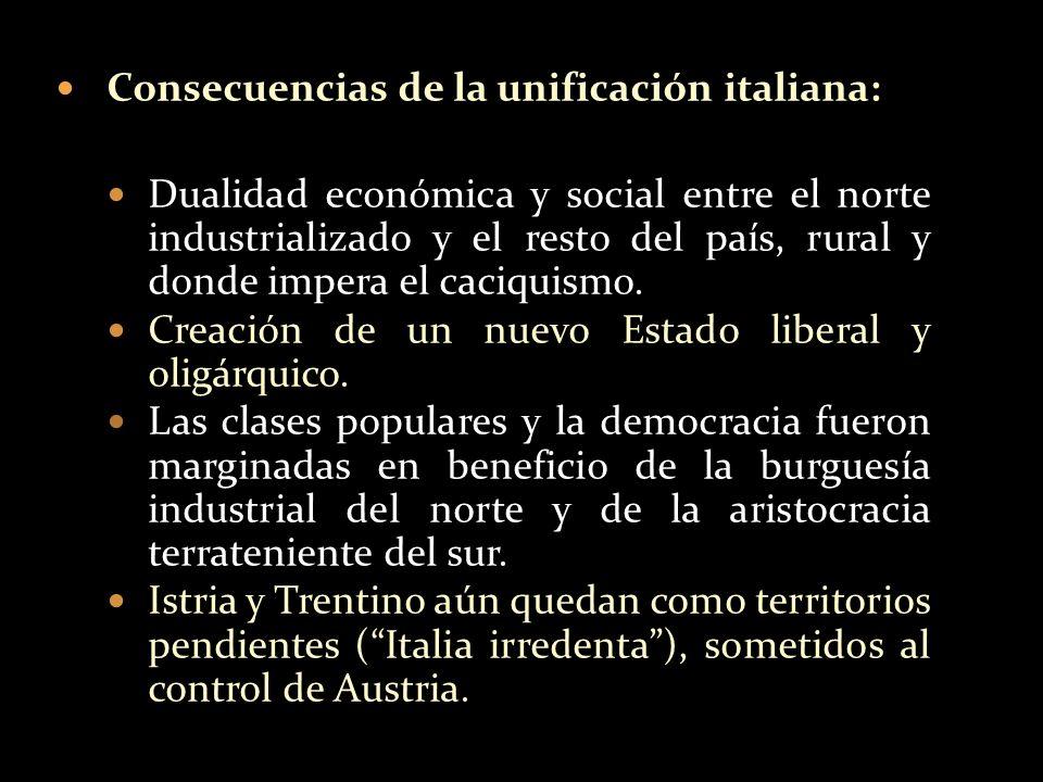 Consecuencias de la unificación italiana: