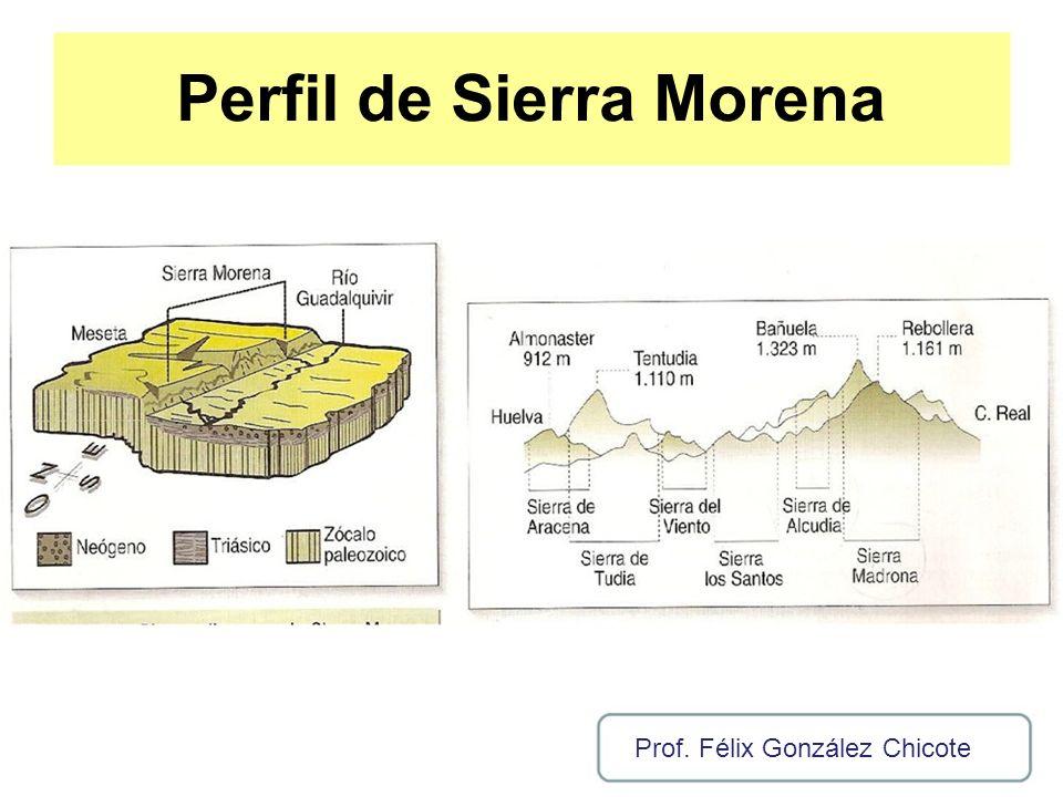 Perfil de Sierra Morena