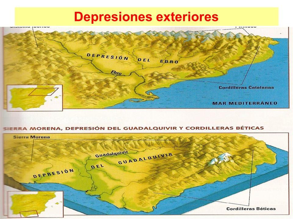 Depresiones exteriores
