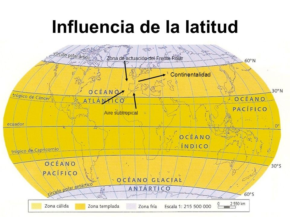 Influencia de la latitud