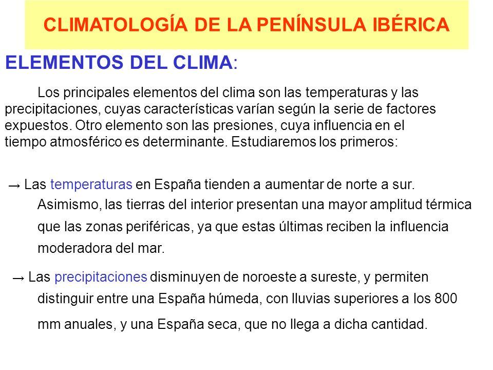 CLIMATOLOGÍA DE LA PENÍNSULA IBÉRICA