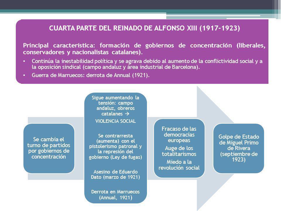 CUARTA PARTE DEL REINADO DE ALFONSO XIII (1917-1923)