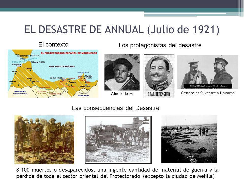EL DESASTRE DE ANNUAL (Julio de 1921)