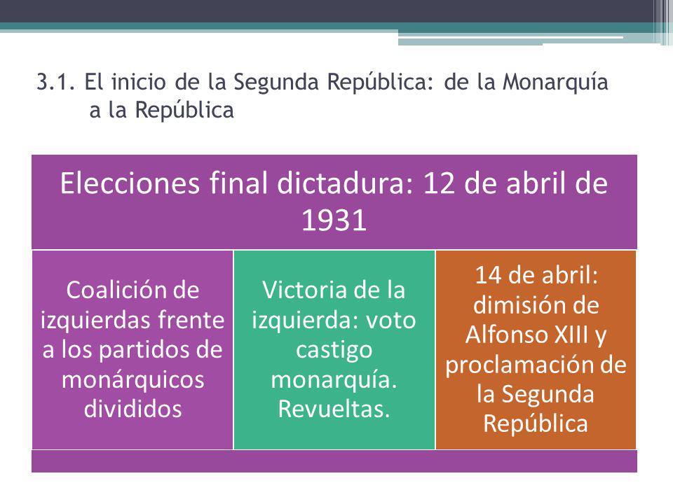 3.1. El inicio de la Segunda República: de la Monarquía a la República