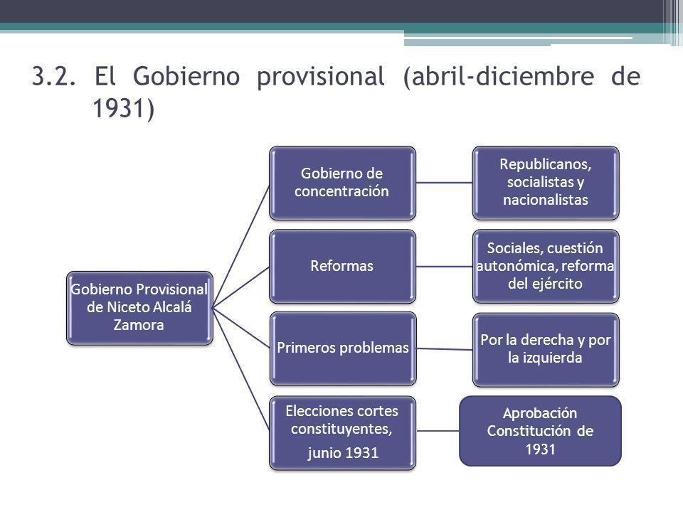 3.2. El Gobierno provisional (abril-diciembre de 1931)