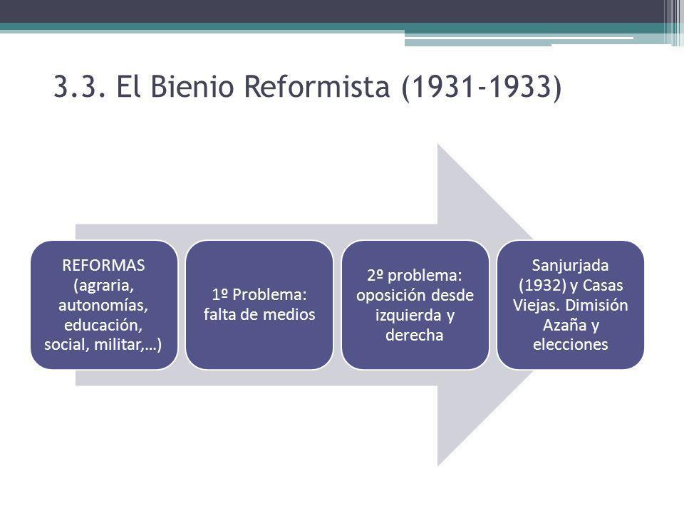 3.3. El Bienio Reformista (1931-1933)
