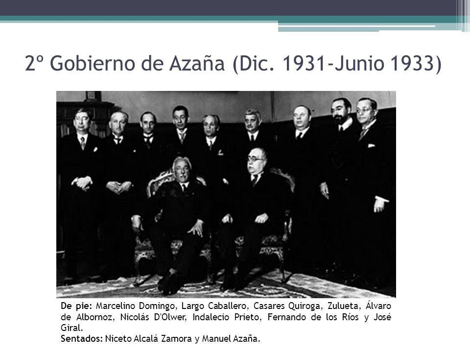2º Gobierno de Azaña (Dic. 1931-Junio 1933)