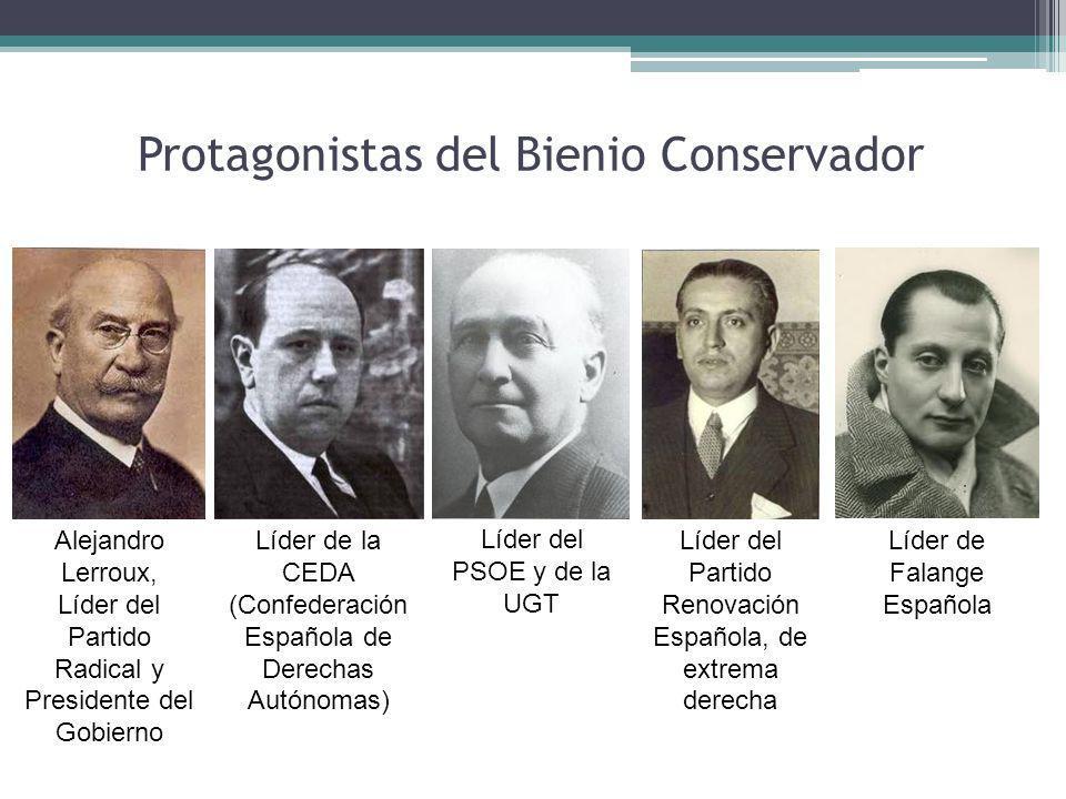 Protagonistas del Bienio Conservador