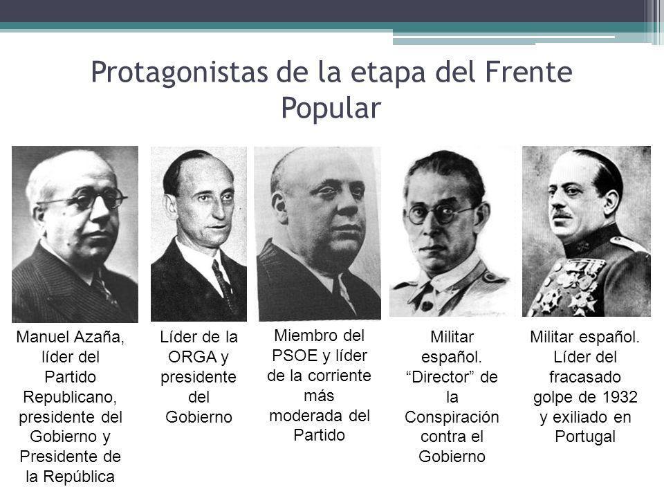 Protagonistas de la etapa del Frente Popular