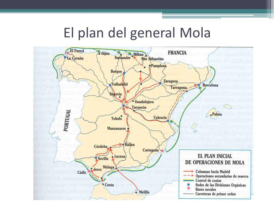 El plan del general Mola
