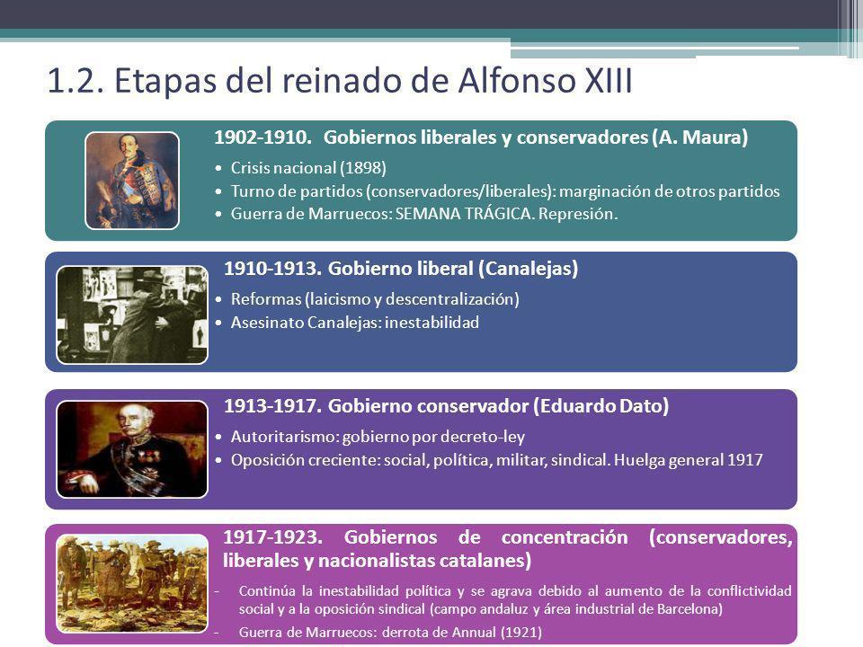 1.2. Etapas del reinado de Alfonso XIII