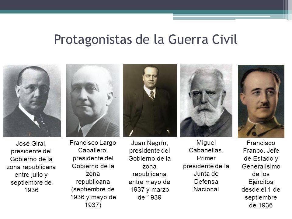 Protagonistas de la Guerra Civil