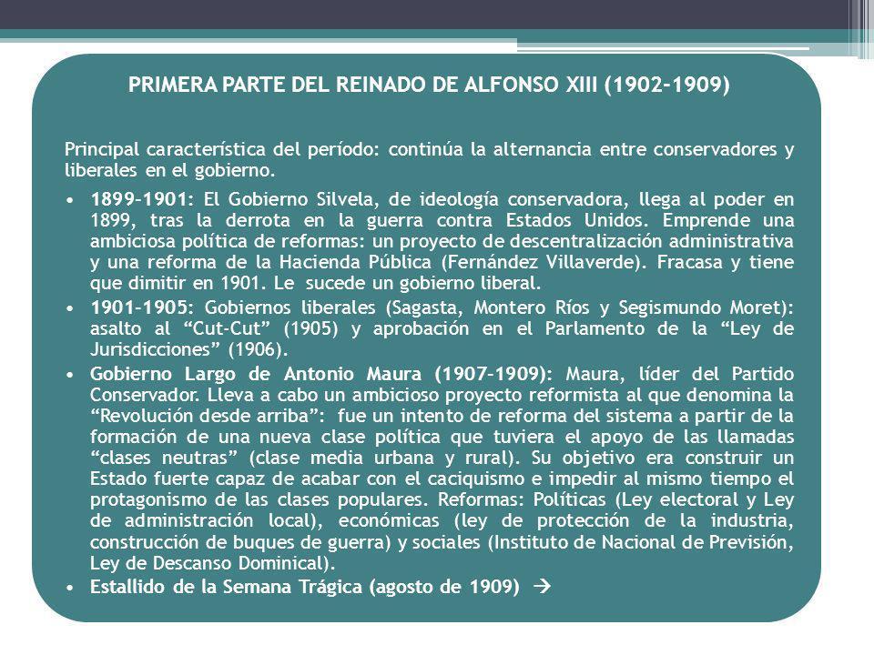 PRIMERA PARTE DEL REINADO DE ALFONSO XIII (1902-1909)