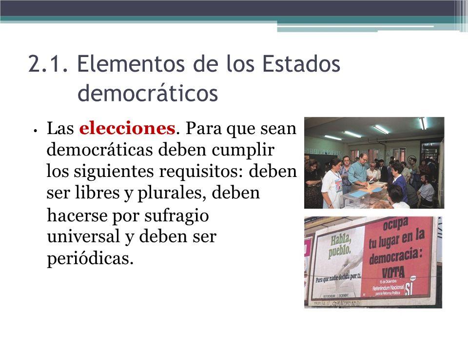 2.1. Elementos de los Estados democráticos