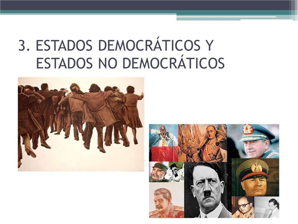 3. ESTADOS DEMOCRÁTICOS Y