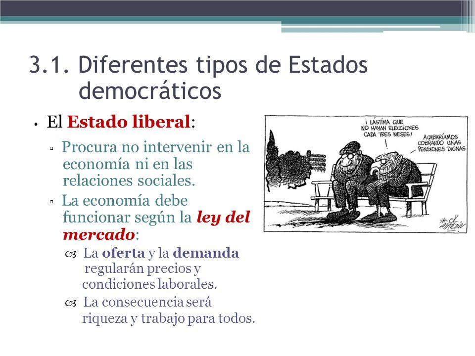 3.1. Diferentes tipos de Estados democráticos