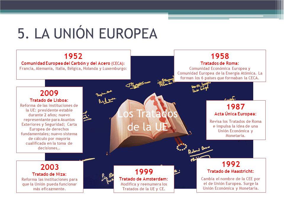 Comunidad Económica Europea y 1992 Tratado de Maastricht: