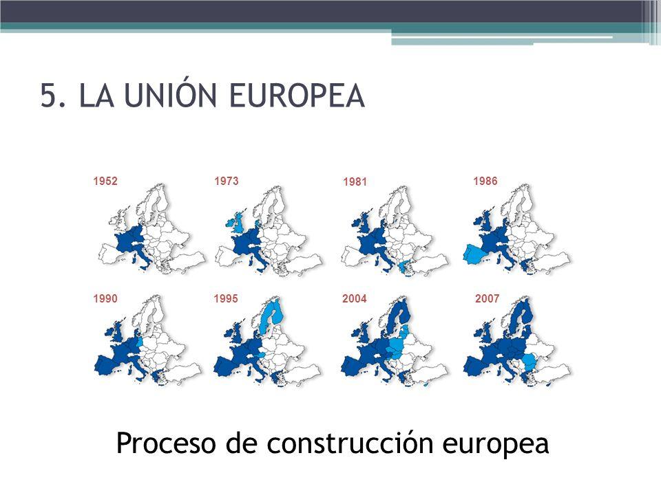 Proceso de construcción europea