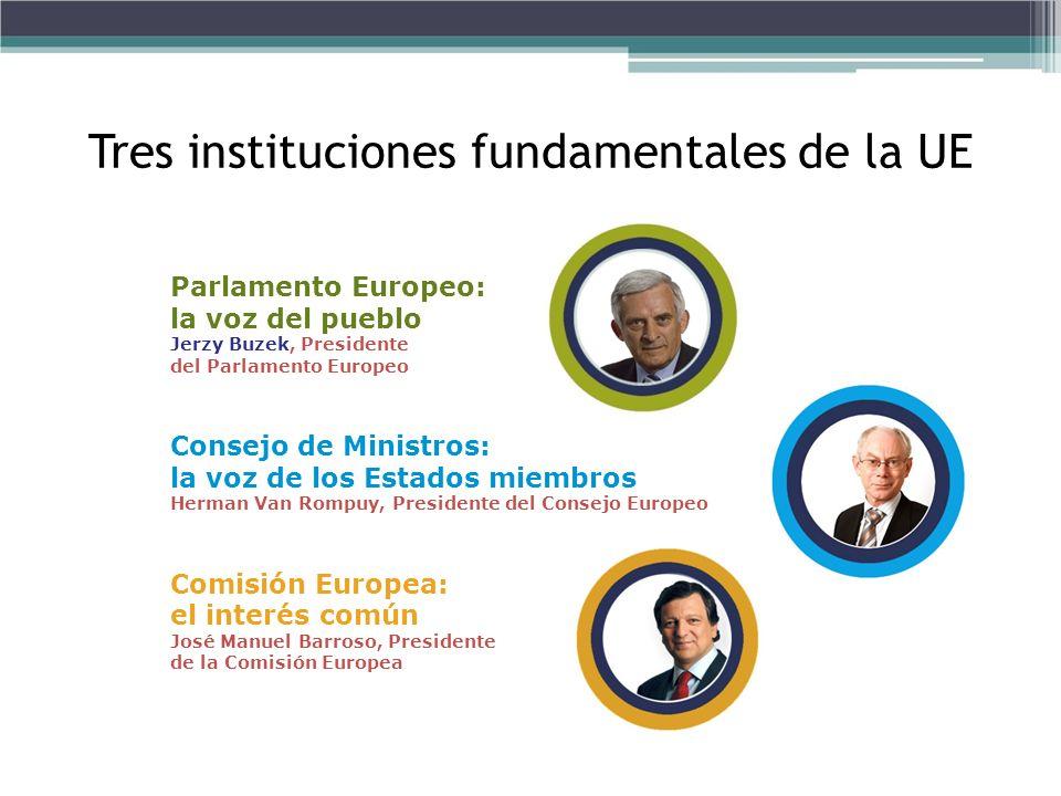 Tres instituciones fundamentales de la UE