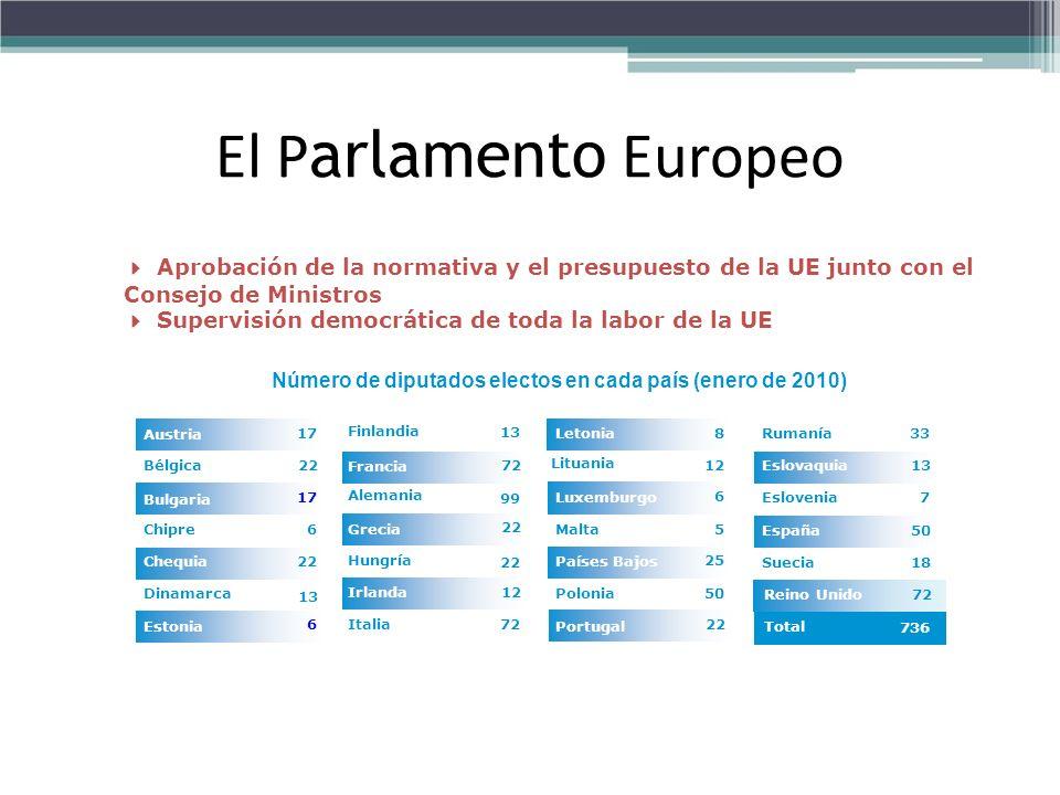 Número de diputados electos en cada país (enero de 2010)