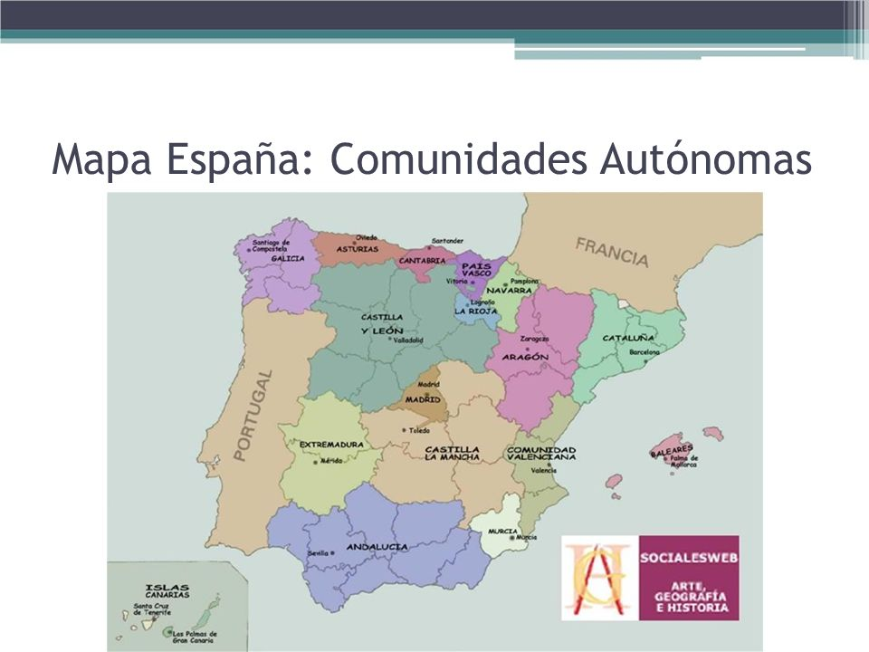 Mapa España: Comunidades Autónomas