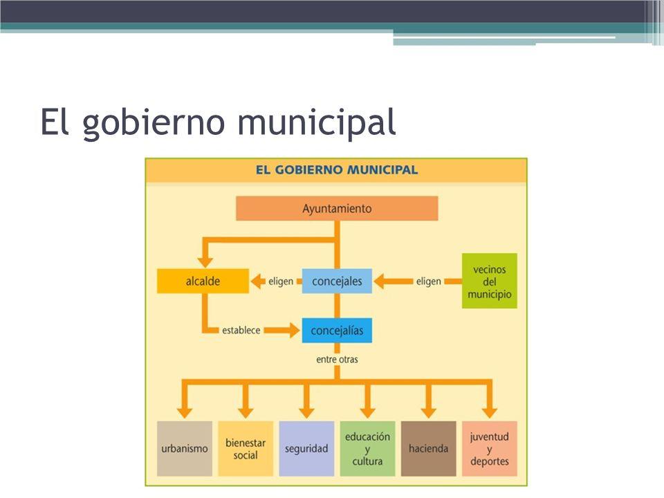 El gobierno municipal