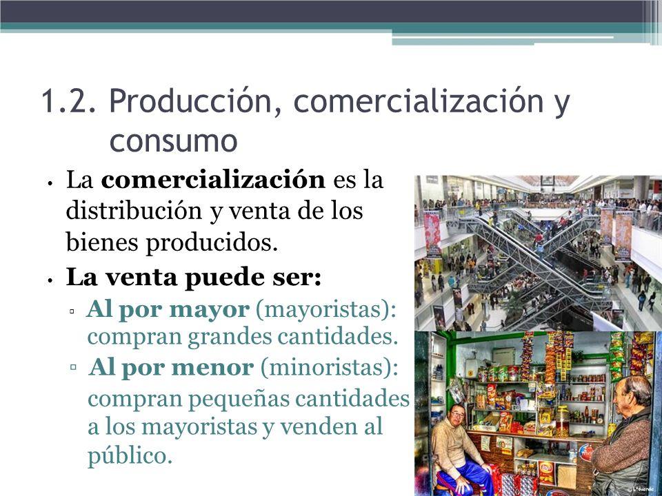 1.2. Producción, comercialización y consumo