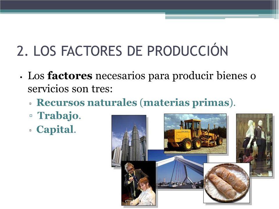 2. LOS FACTORES DE PRODUCCIÓN