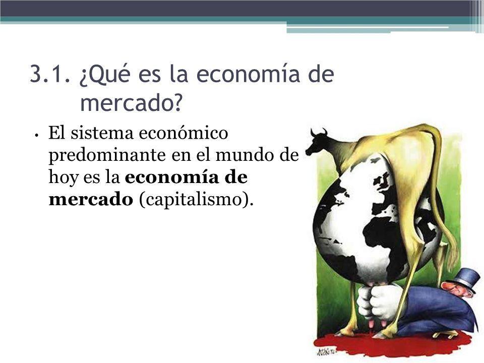 3.1. ¿Qué es la economía de mercado