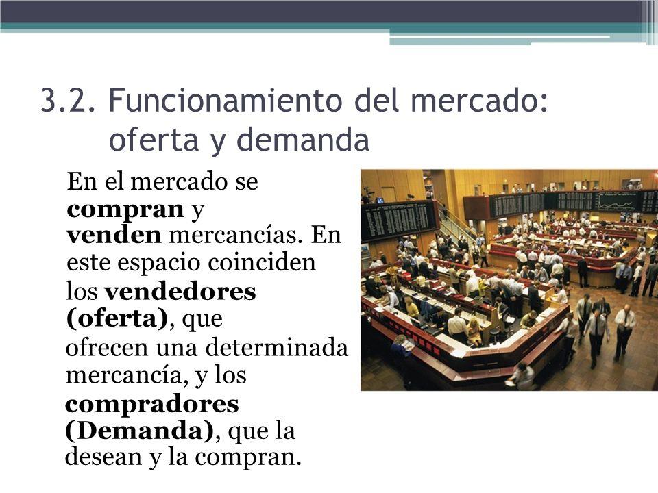 3.2. Funcionamiento del mercado: oferta y demanda