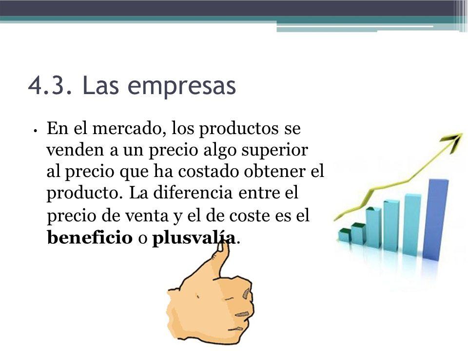 4.3. Las empresas precio de venta y el de coste es el